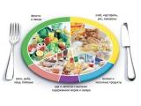 Проховское Подворье - иконка «питание» в Удомле
